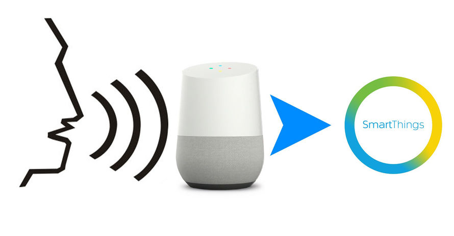Google Home Helper - Things That Are Smart Wiki